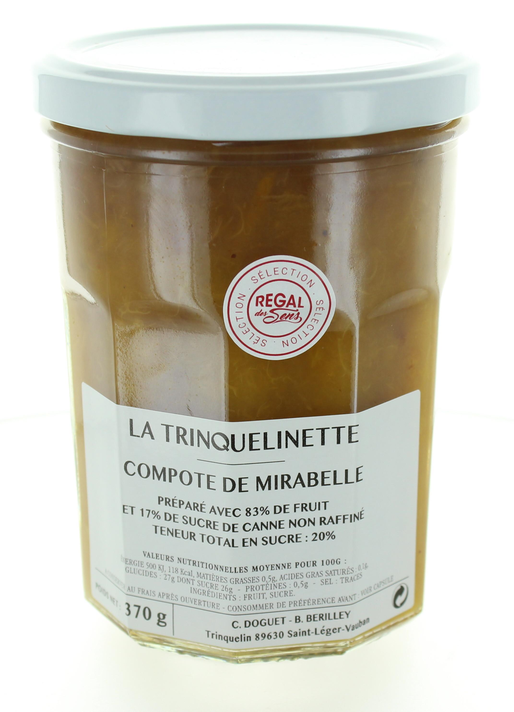 Compote de Mirabelle - La trinquelinette